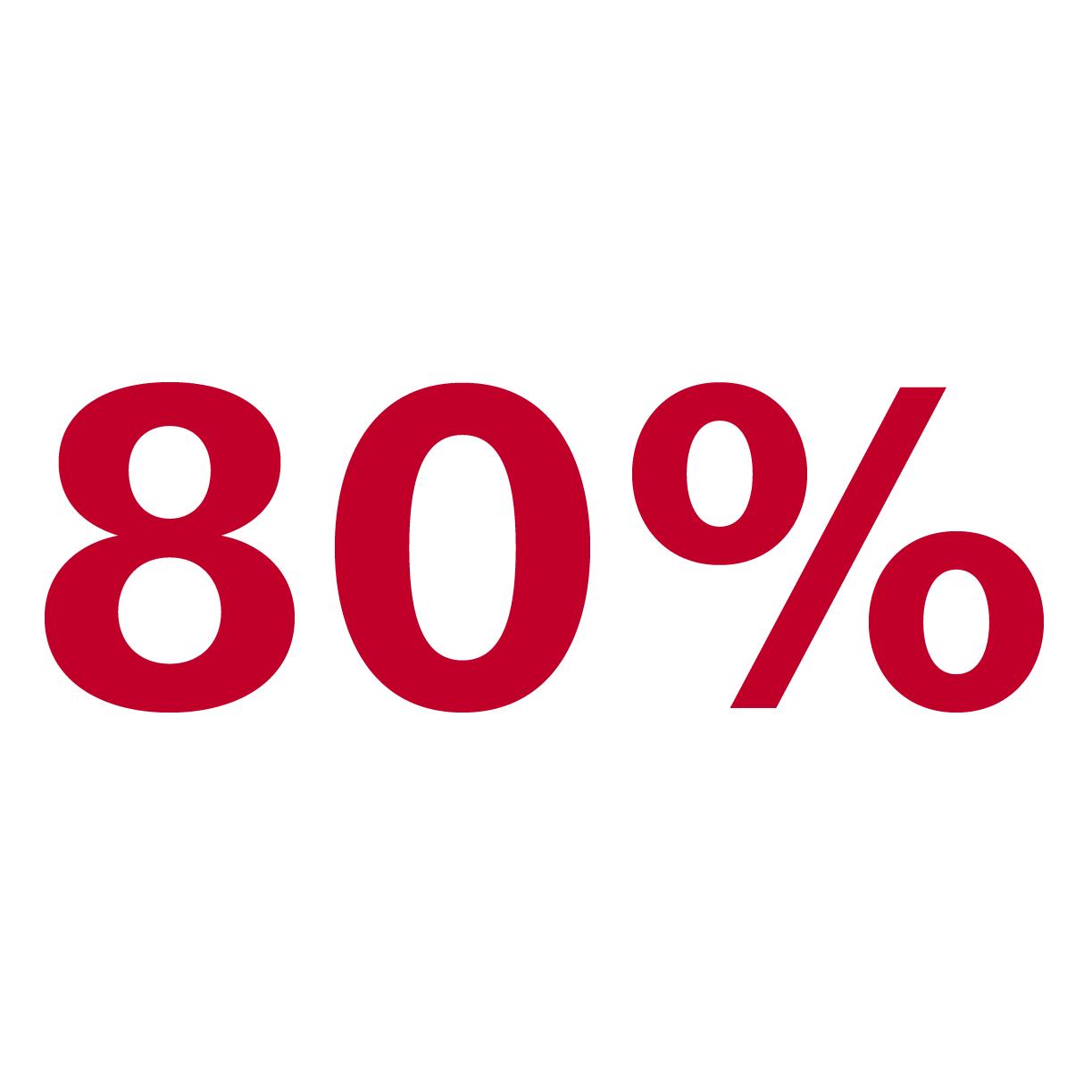 Pourcentage d'embauche